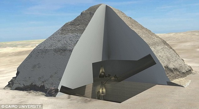 What's REALLY inside a pyramid: First 3D images created using cosmic particles show hidden tunnels inside mysterious structure.